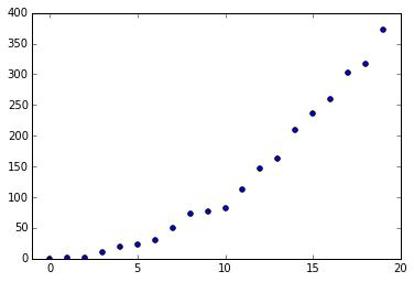 curve_fit1
