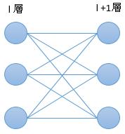 fully_coupled