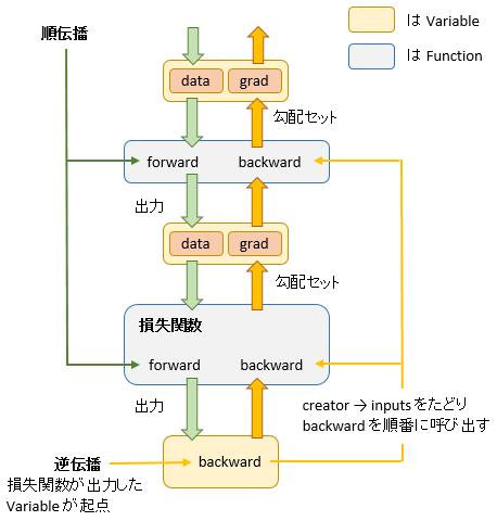 function_flow