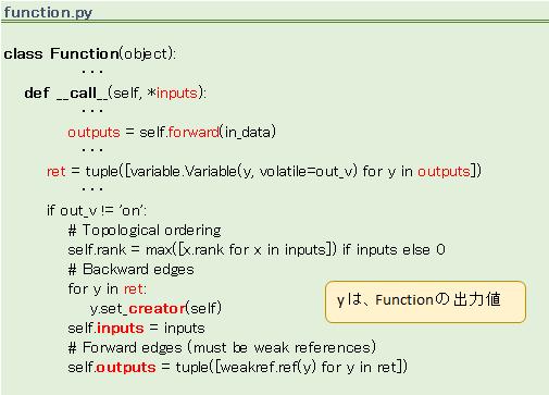 function_iocc