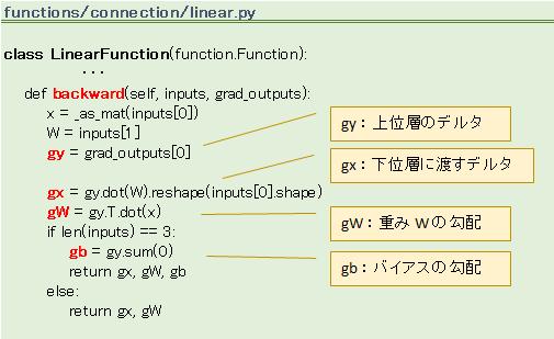 linear_b