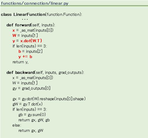 linear_method