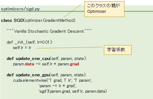 optimizer_update