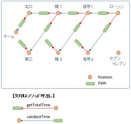 path_pos