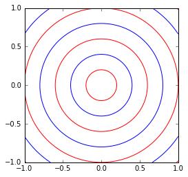 contour_rb