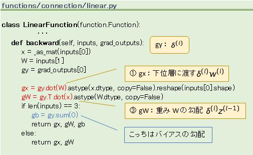 linear_b_src