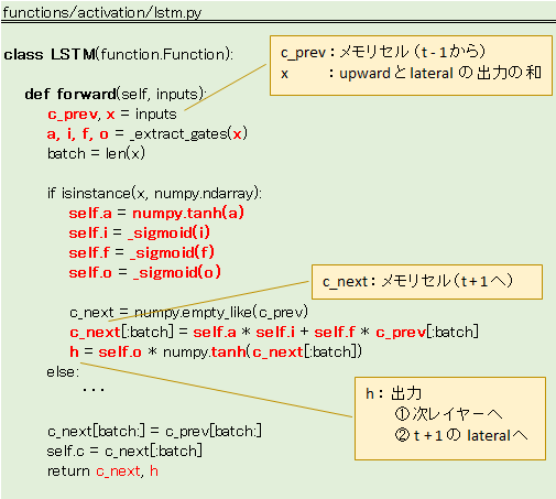 lstm_fwd