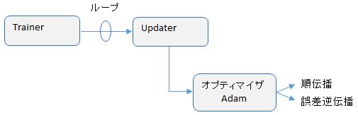 loop_src