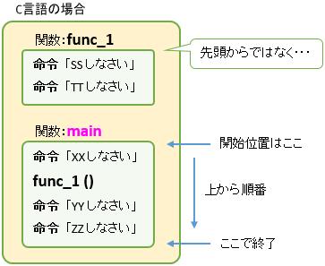 pg_funs